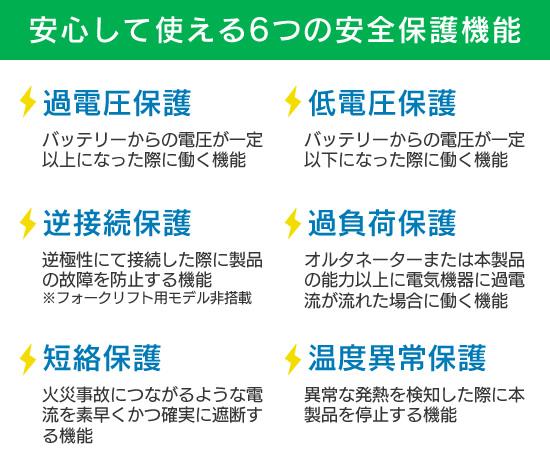 安心して使える6つの安全保護機能