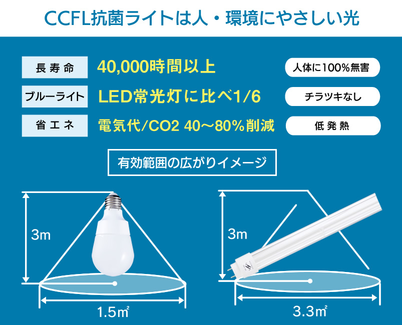 CCFL抗菌ライトは人・環境にやさしい光