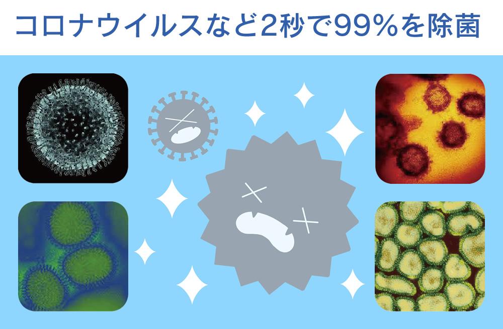 コロナウイルスなど2秒で99%除菌